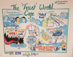 The #trustworldcafe 'live graphic'
